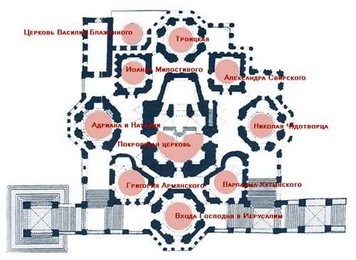 Собор Василия Блаженного - схема внутренних церквей