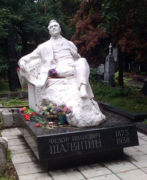 Шаляпина ф и на новодевичьем кладбище