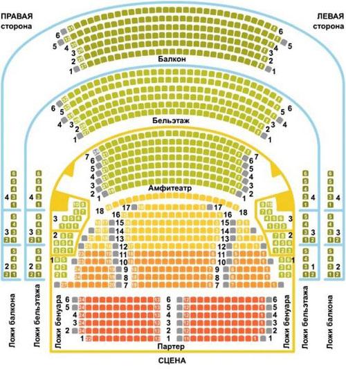 Схема зала театра Вахтангова.