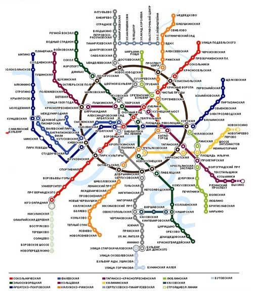 История московского метро